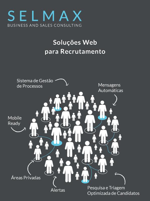 Soluções Web para Recrutamento