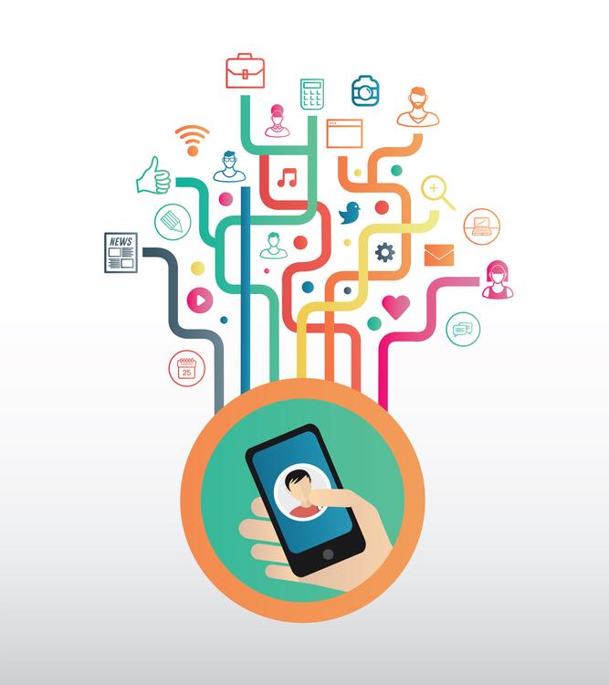 Os vários usos do smartphone