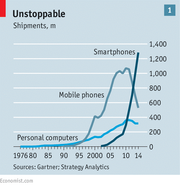 Unstoppable smartphones